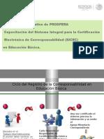 Presewordntacion Certificacion Basica 2015