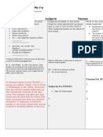 pst chart for novel unit key
