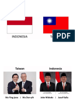 Indonesia-Taiwan Introduction