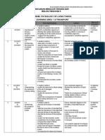 Ylp Biology Form5 2015