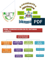 La Comunicacion Laboral