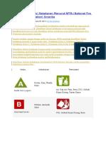 6 Kelas (Klasifikasi) Kebakaran Menurut NFPA (National Fire Protection Association) Amerika