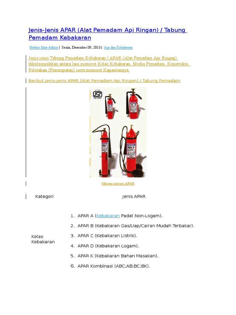 Jenis-Jenis APAR (Alat Pemadam API Ringan) - Tabung ...