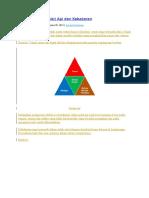 Pengertian (Definisi) API Dan Kebakaran