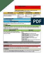 Instrumentos de Evaluación Lomce