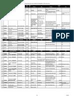 AMG Court Docket Matrix - AMG Accounts Receivables - Pro Se Billings for January 9, 2016