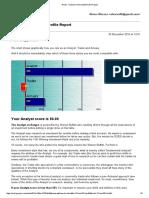 Gmail - Investors Personality Profile Report