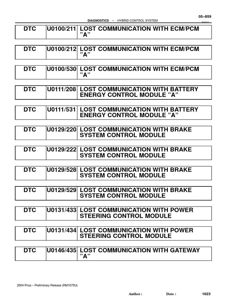 U0100 | Engenharia Elétrica | Eletrônicos