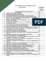 Listes Des Structurers