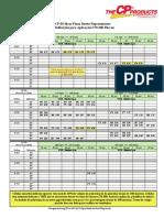 CP-03 Bicos Fluxo Direto Representante Definicoes Para Aplicacoes 270-300 Micron