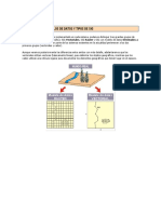 Topologías, Modelos de Datos y Tipos de Sig