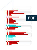 List of Responsibilities AMG-Red EK-Green Desainus-Blue