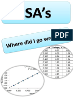 What Students Get Wrong in an ISA