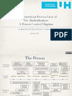 A Constructivist-Process View of (De-)Radicalisation