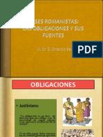 Obligaciones y Fuentes de Obligaciones en la antigua roma