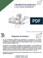 CIRCUITOS NEUMATICOS BÁSICOS II.pdf
