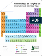 PeriodicTable_ForPrint1