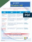 122115 FC39 LandersChoice Enrollment Chinese