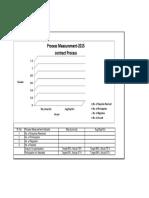 Bar Chart- Contract Process