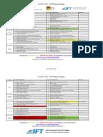 Level II 2015 2016 Program Changes