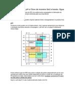 Como controlar pH e Cloro de maneira fácil e barata.pdf