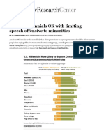40  of millennials ok with limiting speech offensive to minorities   pew research center