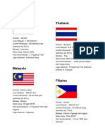 Nota Asean