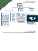AM4CM60-MARTÍNEZ L CARLOS-Neobook, Ejemplo de Generador de Aplicaciones Interactivas