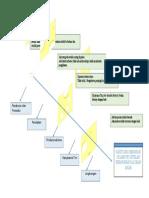 Analisis Dengan Swiss Cheese Diagram (Manajemen RS)