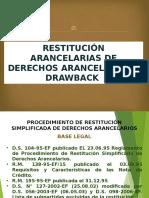 Restitución y Drawback