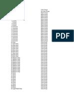 NRF Color Codes