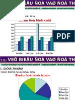 Cach Ve Bieu Do Trong Excel