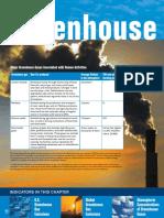 CI Greenhouse Gases 2012