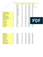 Lines Data 3