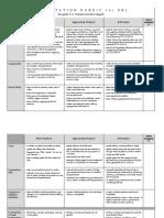 presentation rubric 9-12