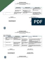 Laporan Kinerja Irna Umum New.doc