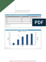 Tablet Sales Mdarket Data (1)