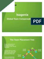 isagenix Global Compensation Plan
