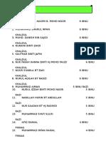 Senarai Nama Pengawas Sekolah