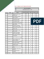 Senarai Tambah Nilai Markah Pelajar