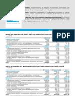 2013 Industria e Servizi