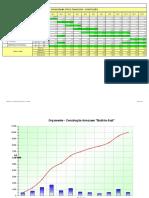 Cronograma Fisico Financeiro - Construção