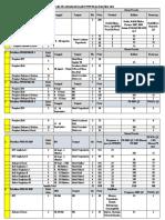 Jadwal ProDEP P4TKM Tahun 2014