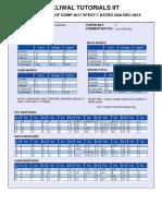 Score Report Comp 2017 BTest-7 SET C