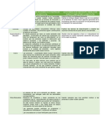 JiménezLagunas Rogelio M5S3 Estructura-y-elementos