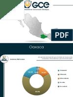 Elección de gobernador de Oaxaca 2016