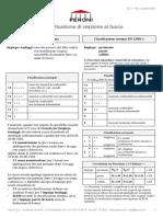 Classificazione Reazione Fuoco