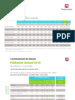 Rapport Médiamétrie sur les audiences télévision en 2015