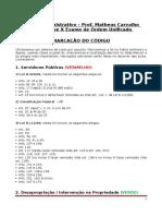 Marcação do Código, Cabimento de Peças e Aulas de Peças.doc