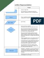 Basic Algorithm Description
